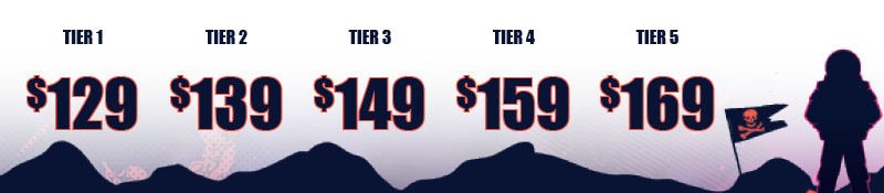Middle Pricing